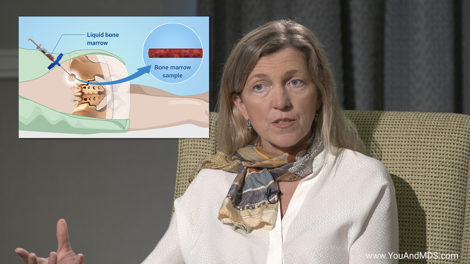 Expert Video - How is MDS-related anemia diagnosed?
