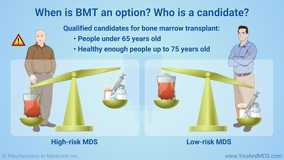 When is BMT an option? Who is a candidate?