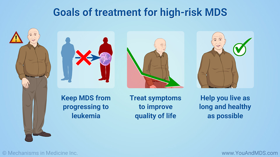 Goals of treatment for high-risk MDS