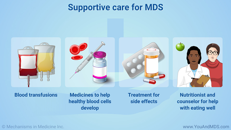 Supportive care for MDS